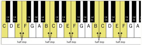 keyboard wwhwwwh